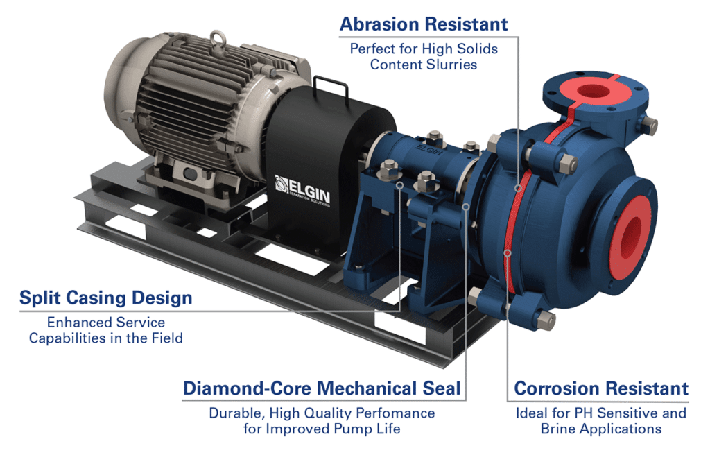 Abrasion Resistant Centrifugal Pump